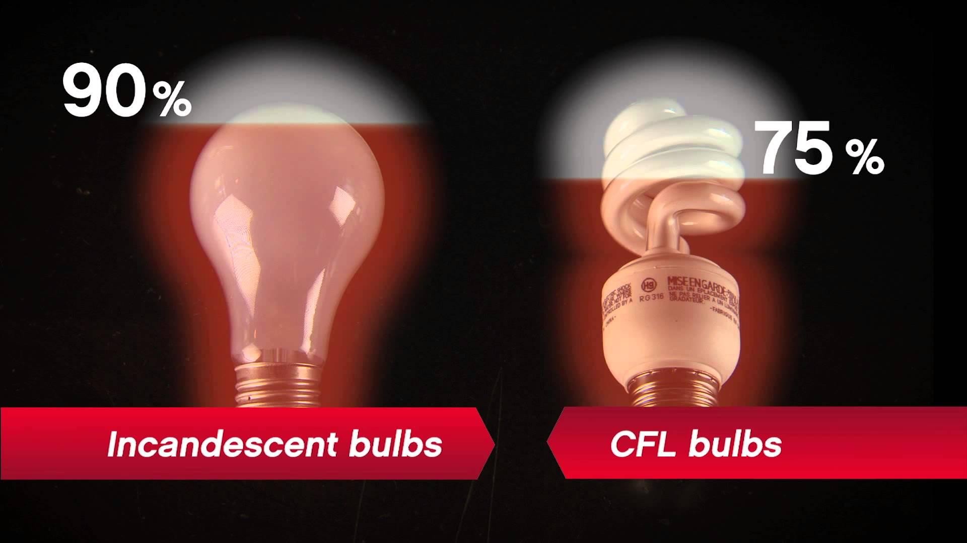 How To Save With Led Light Bulbs Energy Loss Vs